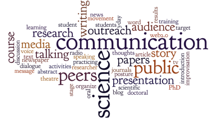 Science Communications Word Cloud